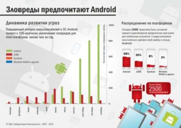 mify-o-sovremennyx-smartfonax-2
