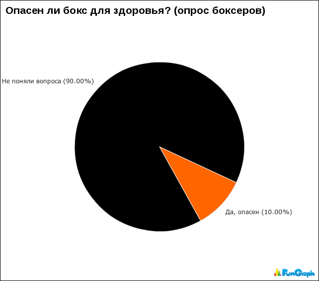 Смішна статистика (71 фото)