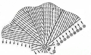 Японские коврики крючком из колец: мастер-класс вязание крючком